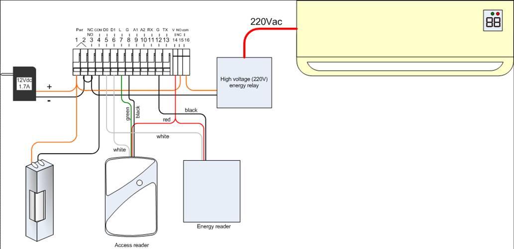 Схема подключения TAP SECURITY