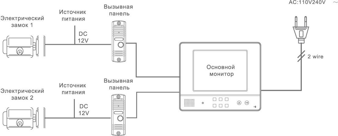 Вызывные панели eplutus схема подключения