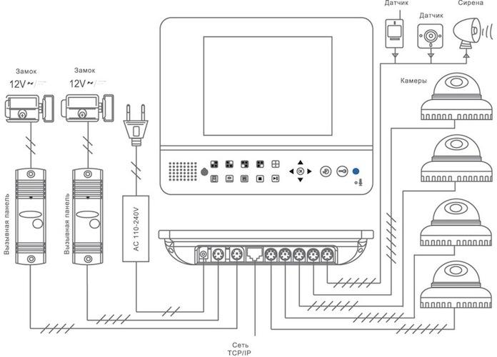 Схема подключения SLINEX GL-08
