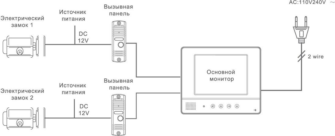 Схема подключения Slinex GS-08