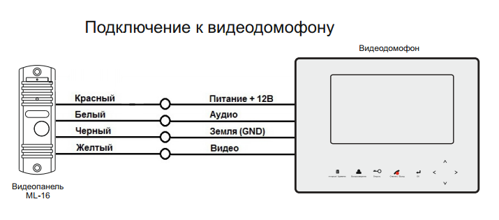 Схема подключения (png).