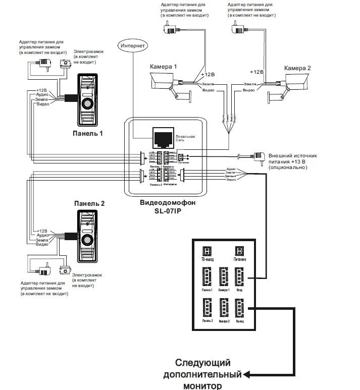 Схема подключения SL-07IP