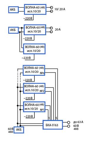 Схема каскадного подключения